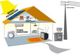 FotovoltaicoImpianto